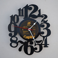 Vinyl Record Album Wall Clock (artist is Violation)