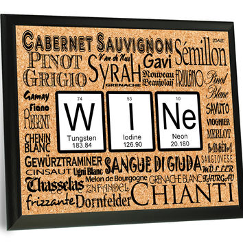 Wine Periodic Table of Elements Typography Wall Plaque