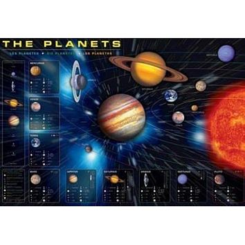 THE PLANETS POSTER Astrology RARE HOT NEW 24x36