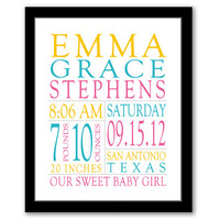 Birth Announcement Wall, Birth Stats Wall Art, Nursery Wall Art, Baby Name Print, Baby Gift, Nursery Decor, Baby Birth Stats, Printable Art