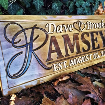 Personalized Couples Gift Personalized Wedding Gift Last Name Established Sign Personalized Family Name Sign Custom Wood Sign Christmas Gift