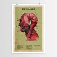 The Human Head POSTER