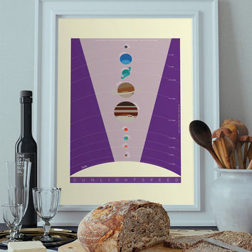 Solar System Sunlight Speed Minimalist Art Print Science & Physics Illustration on Cotton Canvas and Paper Canvas Wall Decor