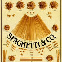 Spaghetti and Co. Posters at AllPosters.com