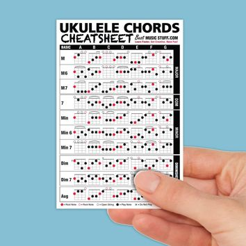 Small Ukulele Chords Cheatsheet
