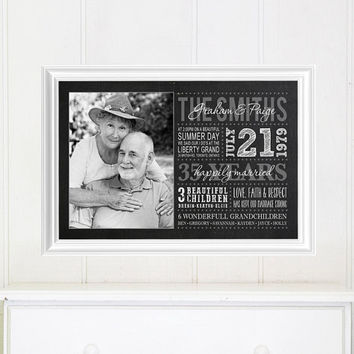 Anniversary Gift, Anniversary Art, Anniversary details, gift for parents, gifts under 30, gift for mom, gift for dad, milestone anniversary