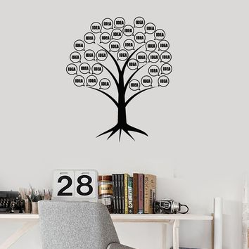 Vinyl Wall Decal Tree Ideas Brainstorm Office Space Decor Room Interior Stickers Mural (ig5707)