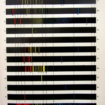 1894 Antique spectrum analysis print, original vintage fine spetrum of elements color lithograph, physic chemistry engraving plate.
