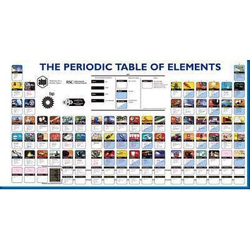 Periodic Table Of Elements Science Movie Poster Standup 4inx6in