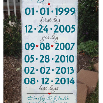 PERSONALIZED - Anniversary Gift - 5th, 7th, 10th, 15th, 20th, 25th, 30th, Important Dates, Anniversary Sign, Anniversary Party Decor
