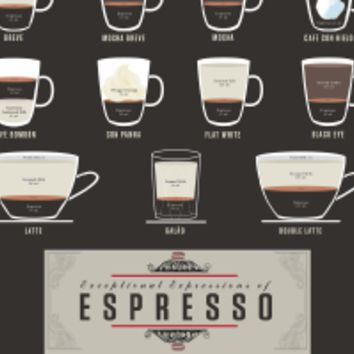 Exceptional Expressions of Espresso
