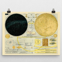 Astronomy Print, Moon Map, Sky Map, Solar System Chart, Planets