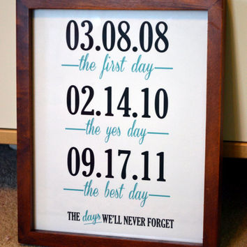 Best Wedding Anniversary Gifts For Husband Products on Wanelo