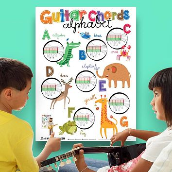 Guitar Chords Alphabet Poster for Kids [Book Not Included]