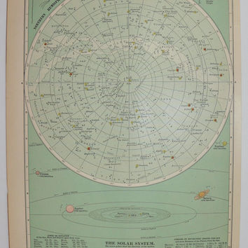 Old Celestial Print, Vintage Space Print 1901 Antique Star Map Zodiac Art, Solar System Print, Constellations Astronomy Geekery Space Gift