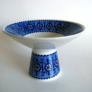 Vintage Candle Holder Arabia Finland Blue and White by pillowsophi