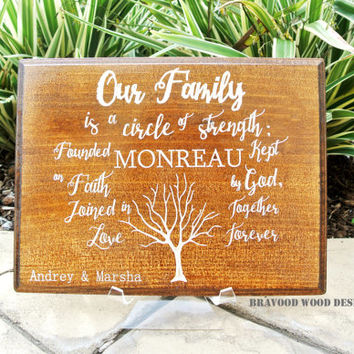 Christian FAMILY TREE Wall Art Wood Sign -Family Personalized Gift- Engraved Carved - Anniversary Gift - Housewarming Gift - Birthday Gift