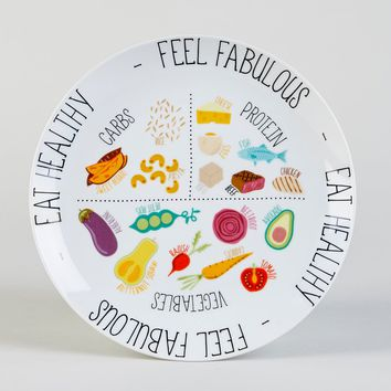 Healthy Eating Portion Plate (27cm) – Matalan
