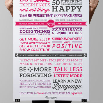 Resolutions Poster