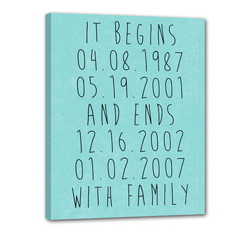 Family Special Dates Sign - Special Dates Art Sign - Mothers day Wall Art - What a Diffence a Day Makes 10X14
