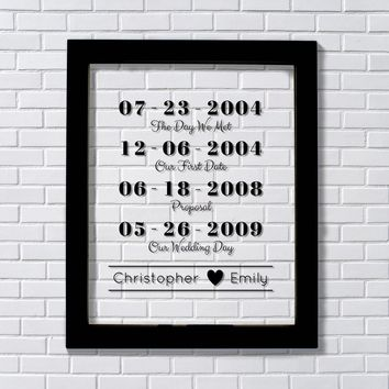 Special Dates Custom - Anniversary Gift - Wedding Gift - Day we Met - Our First Date - Personalized