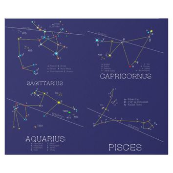 December - February Zodiac Constellations Wrapping Paper