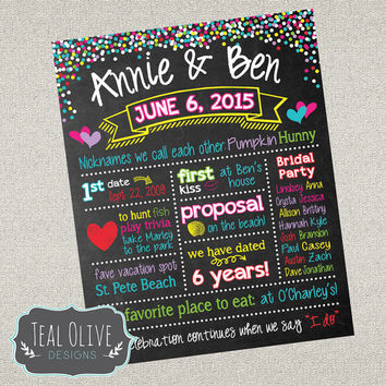 All About Us Chalkboard Sign - Bridal Shower Chalkboard Sign - Chalkboard Poster - Wedding Sign