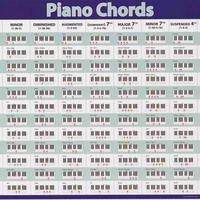 Piano Chords Educational Poster 24x36