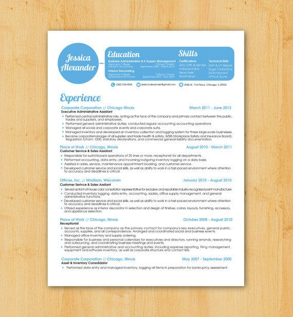 Custom resume writing professional