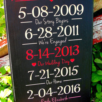 Important Date Sign, Wedding Sign, Family Sign, Home Sign, Established Sign, Personalized Sign, Carved Sign,