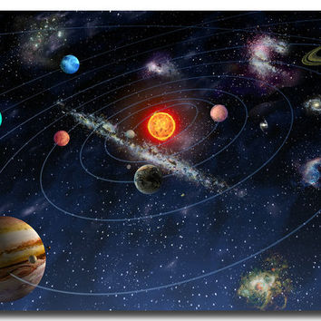 """Solar System- Galaxy Space Stars Nebula Art Silk Poster Print 12x18 24x36"""" Universe Landscape Pictures For Bedroom  Decor 033"""