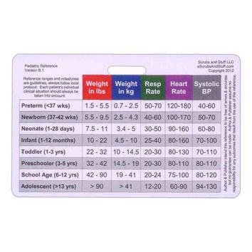 Pediatric Vital Signs & Developmental Milestones Horizontal Badge Card Accessory for Nurse Paramedic EMT ID Badge Clip Strap or Reel Pedi