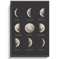 Moon Phases Poster - PRINTABLE FILE. Astronomy Lunar Art. Celestial Print. Bedroom Decor. Lunar Phases. Dorm Room Wall Art. Bohemian Art.