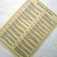 RUNE MEANINGS correspondence parchment poster wicca pagan art witch book of shadows page
