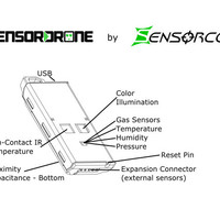 Sensordrone Bluetooth Sensor: Measure Your World With 11 Sensors In One | Cult of Mac Deals