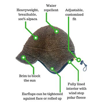Extreme Warmth WindStopper Hunting Hat