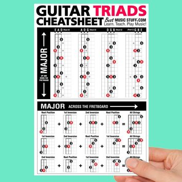 Large Guitar Triads Cheatsheet