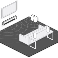 Sonos Wireless HiFi Music Systems