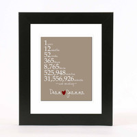 years weeks minutes custom name and date wedding anniversary wall art print 8x10 gift