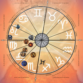 Horary Chart with Detailed Analysis - Divination Method Utilizing Astrology to Discover Your Best Course of Action - Zodiac Divination