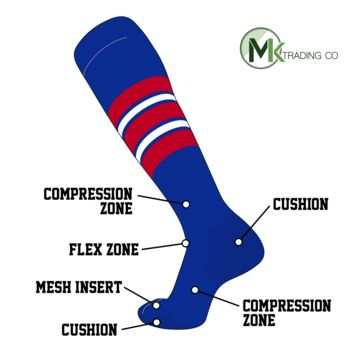 TCK Elite Baseball Football Knee High Striped Socks (F) Royal Blue, Red, White