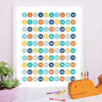 Numbers Chart, Numbers Poster, Education Printable, Numbers Printable, Numbers 1 to 100, Numbers, Playroom Decor, Education Wall Art