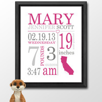personalized baby prints, nursery decor baby shower gift, personalised baby announcement, baby boy birth stats, nursery subway, birth stats