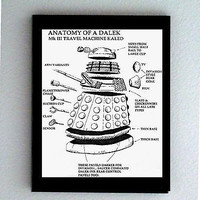 Framed Doctor Dr. Who Anatomy of a Dalek robot prop