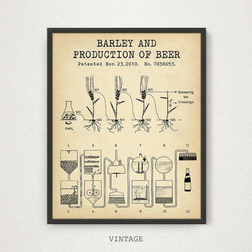 Beer Art Printable, Beer Production Poster, Beer Patent Blueprint Art, Digital Download, Vintage Beer Bottle, Home Brewing, Barley and Beer