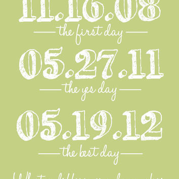 Custom Important Dates Print