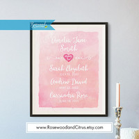 Watercolor Mom Printable Print, Gifts for Mom, Mom Gifts, Personalized Mom, Mothers Day Gift, Mother's Day, Mom Wall Art, Pink Home Decor