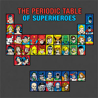 Superhero Periodic Table