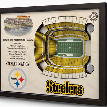 NFL Pittsburgh Steelers Football 3D Stadium View Wall Art Heinz Field