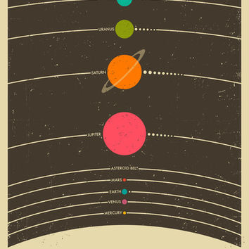 Solar System Art Print by Jazzberry Blue